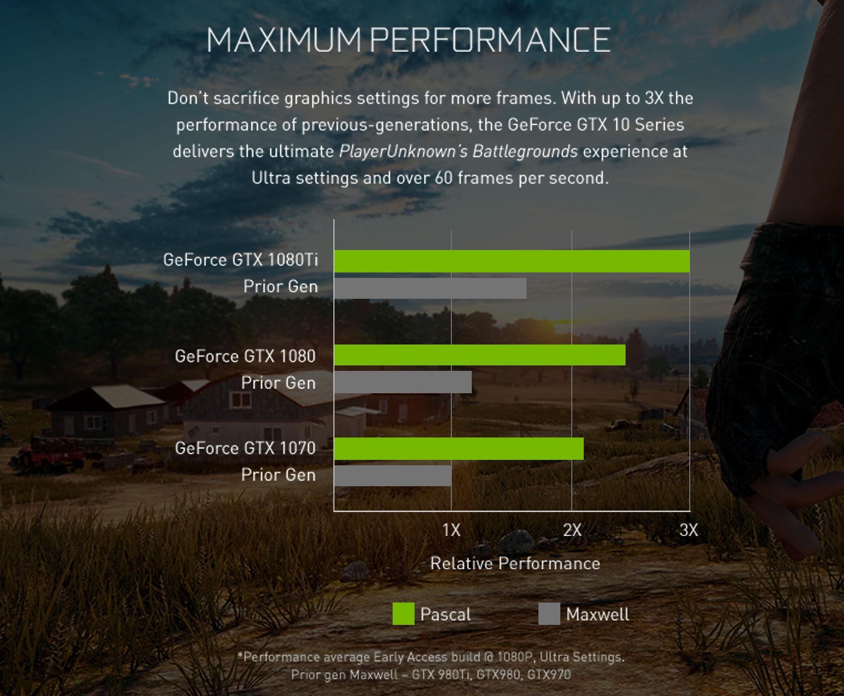 NvidiaPerf